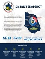 District Snapshot 2016