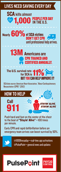 PulsePoint Infographic
