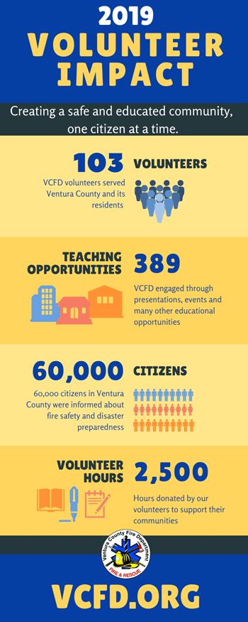 VCFD CARES 2019 Infograph