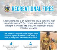 Recreational Fire Safety Fire (ENG)